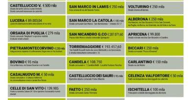 Piemontese: «7 milioni di euro per la manutenzione delle strade della provincia di Foggia»