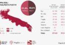 Bollettino Covid, la Regione corregge i dati: cambio di colore per San Marco in Lamis